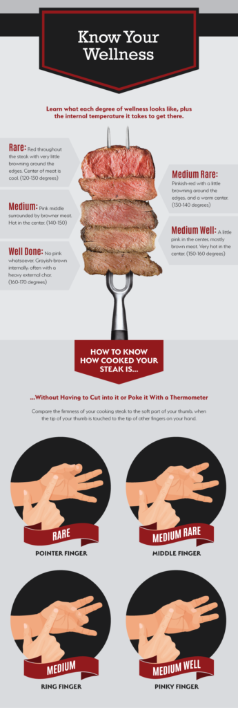 Smokinlicious Smoking Wood Tipsa Guide To Successfully Choosing Preparing And Cooking The Perfect Steak Smokinlicious Smoking Wood Tips