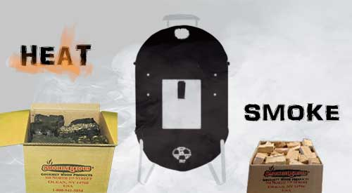 Wood Smokers need Charcoal for fuel/heat/combustion and smoking wood for flavor!