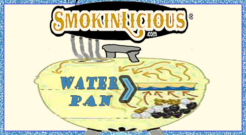 The Water Pan explained for grilling and smoking techniques!