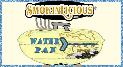 The Water Pan in Smoker explained for grilling and smoking techniquies