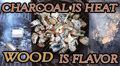 Charcoal that produces properly is a fuel and provides heat! Wood adds flavor!