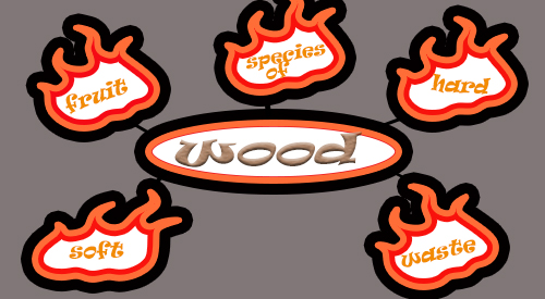 Know your wood sources when you're going to do cooking over wood